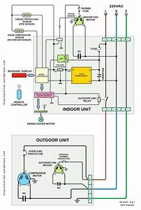 77 Inspirational Squirrel Cage Fan Wiring Diagram