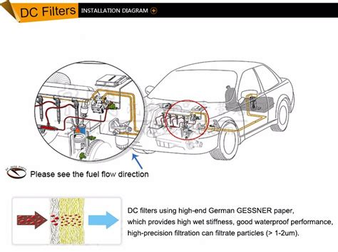 Factory Price Car Filter Types Of Fuel Filter For Vw