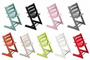Trip Trap Stuhl : 20 t rchen gewinnt einen tripp trapp von stokke mummy mag ~ Orissabook.com Haus und Dekorationen