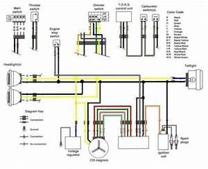 Yamaha Moto 4 80 Wiring Diagram