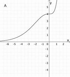Stammfunktionen Berechnen : anzeige nach tag fl cheninhalt eines trapezes mathelike ~ Themetempest.com Abrechnung