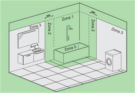 norme elec salle de bain hauteur prise lavabo gascity for