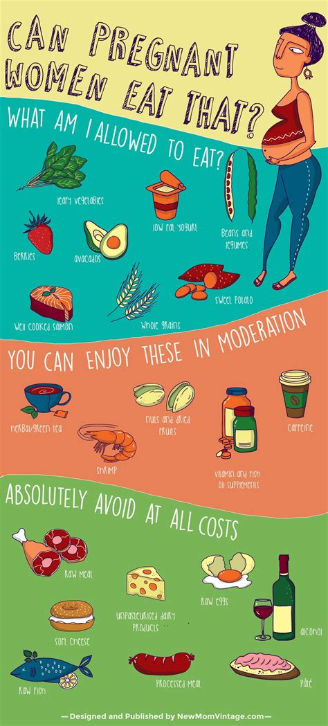 pregnant eat foods avoid pregnancy during woman food infographic while things eating cant safe baby mom still justbrightideas sweet shrimp