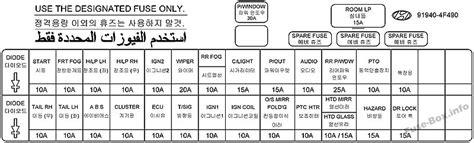 Fuse Box Diagram Hyundai Truck Porter