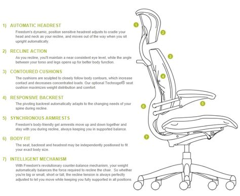 Humanscale Freedom Chair Manual by Humanscale Freedom Chair