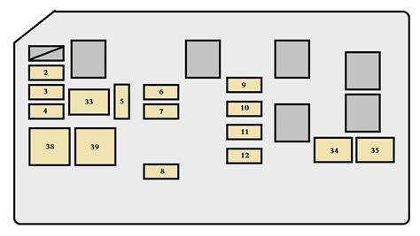2001 Toyotum Fuse Box Diagram by 2001 Toyota Corolla Fuse Box Fuse Box And Wiring Diagram