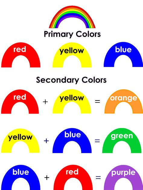 rainbow primary secondary colours  images