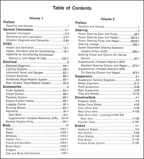 auto repair manual free download 1998 chevrolet suburban 1500 navigation system 1998 c k 1500 3500 repair shop manual set pickup suburban tahoe yukon