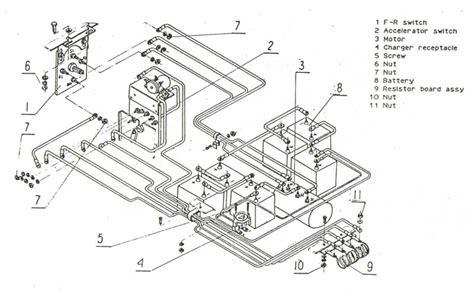 melex golf cart wiring diagram resistor 112