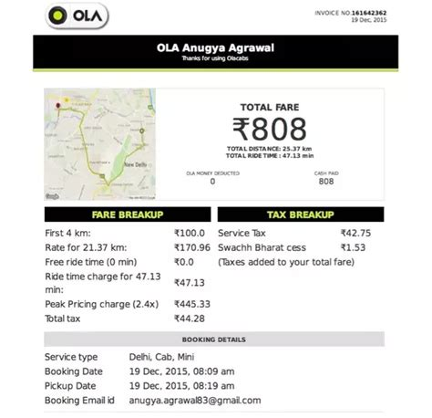What Is Your Review Of Ola Cabs (company)?