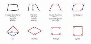 File Quadrilaterals Svg