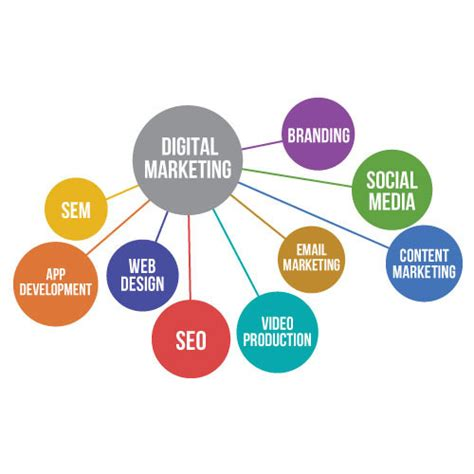 digital media marketing digital media marketing service in banjara