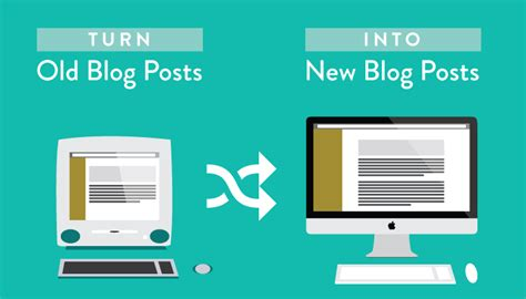 How To Breathe New Life Into Old Blog Posts