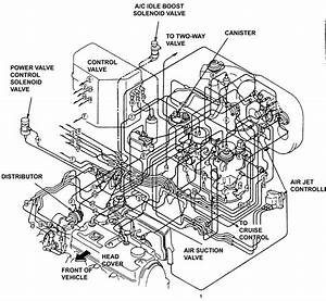 honda engine swap wiring guide vtec and non With vtec wiring