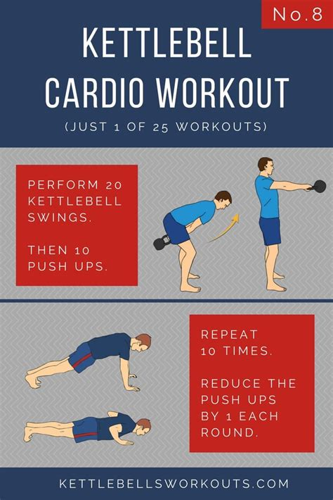 kettlebell cardio workout workouts swing swings training quick loss fatburn site vipstuf say challenge