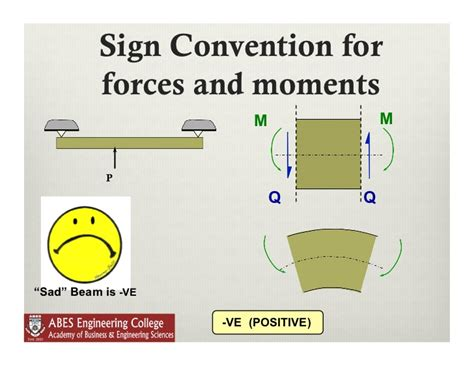 lecture  shear force  bending moment  beams