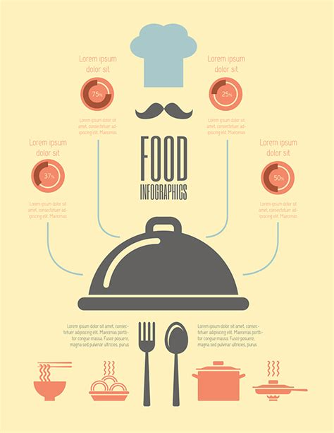 food infographics templates