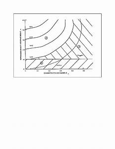 Figure 6  Design Diagram For Salinity Intrusion Control Devices