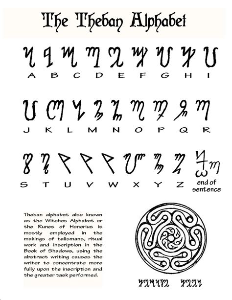 the gallery for gt theban alphabet
