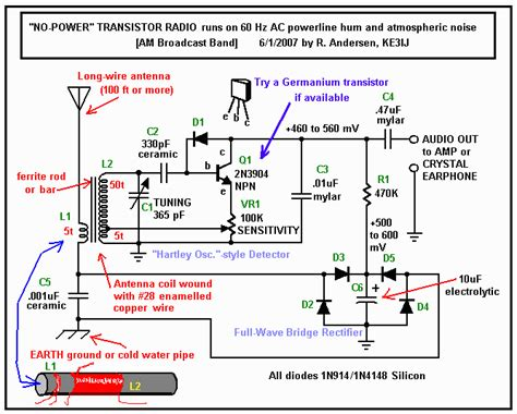 ЧМ детекторный приёмник с питанием от энергии радиоволн
