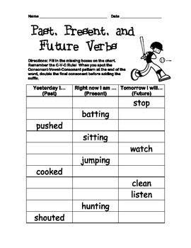 verb tenses inflected endings worksheet past present fu