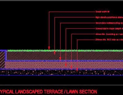 landscaped terrace lawn greenery section autocad dwg