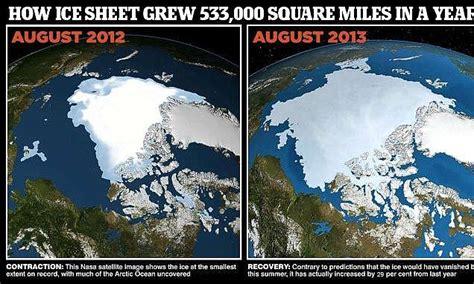 global cooling return  arctic ice cap