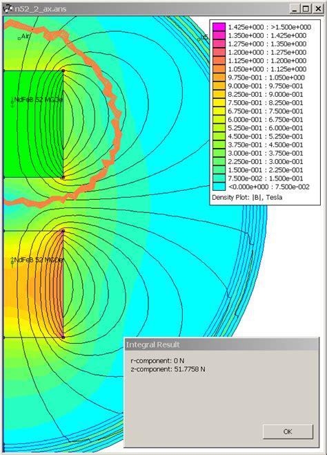 magnetische flussdichte vom dauermagnet mittels fem