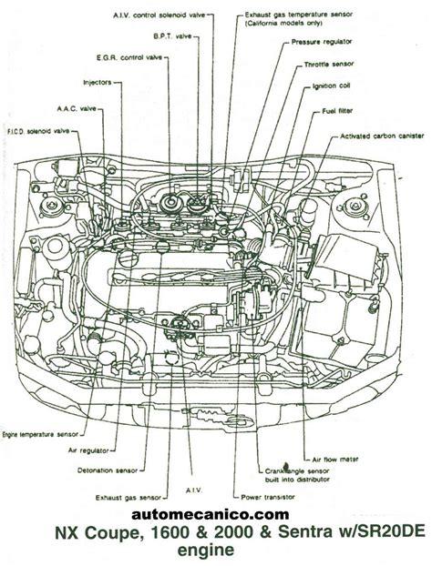 nissan ubicacion de sensores  componentes automoviles