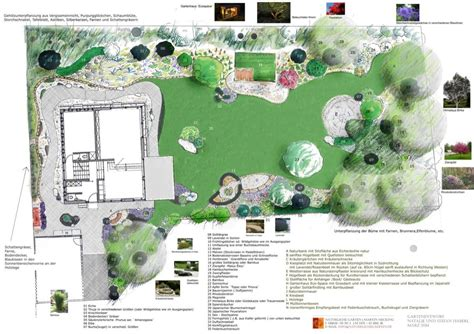 Feng Shui Garten Plan by Gartenplanung Nat 252 Rliche G 228 Rten Gartenplanung Und