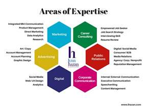areas of expertise hazan