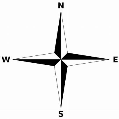 Compass Svg Rose Simple Wikimedia Pixels North