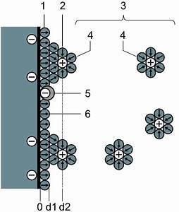 Reaktionsgeschwindigkeit Berechnen : nieders chsischer bildungsserver basiskonzept kinetik und chemisches gleichgewicht ~ Themetempest.com Abrechnung
