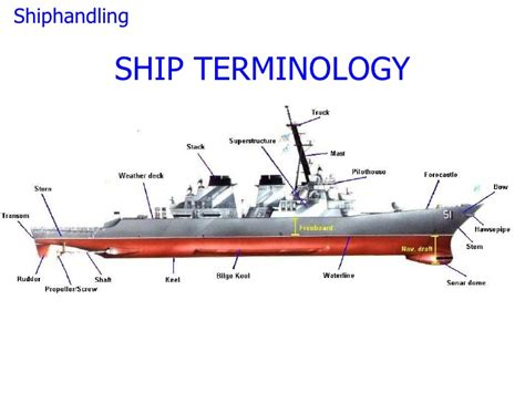 Boat Cruise Terms by Navy Ship Terms Diagram Space Suit Diagram Elsavadorla