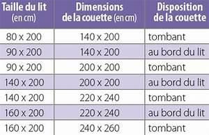 Dimension Lit 1 Place 1 2 : comment choisir sa couette ~ Teatrodelosmanantiales.com Idées de Décoration