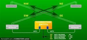 Garmin 3210 Wiring Diagram