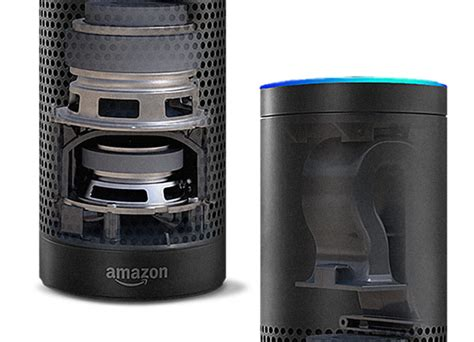 5 ways the echo could become an essential part o