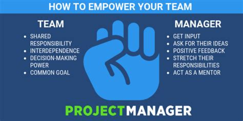 create empowered teams  succeed