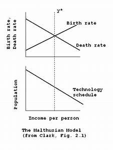 Malthus On Stilts  Clark Misinterpets The Malthusian Model