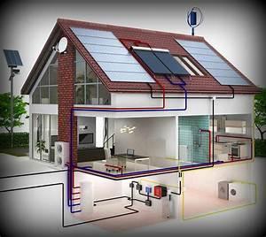 Maison Bioclimatique Passive : maison bioclimatique constructeur de maison passive en haute savoie ~ Melissatoandfro.com Idées de Décoration