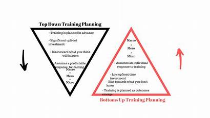 Down Planning Training Athletes Authority