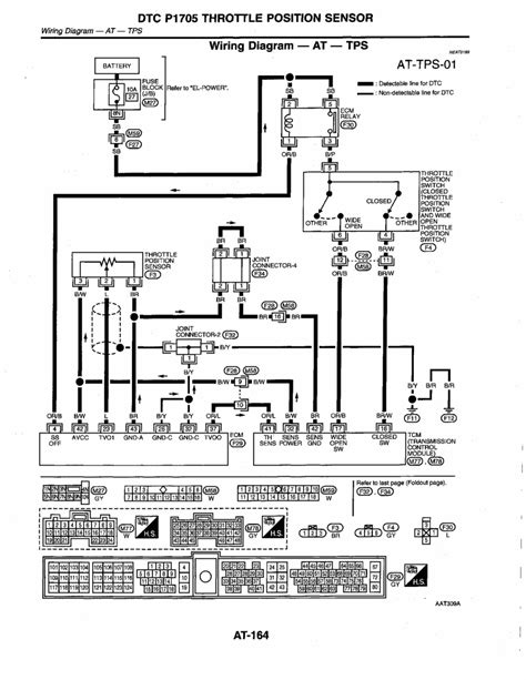 2005 Xterra Ecm Wiring Diagram by Repair Guides Automatic Transmission 1999 Dtc