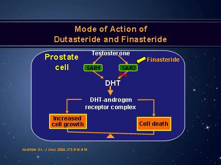 Cytotec Y Lactancia Avodart Mechanism Of Action Ciprofloxacin Uti Dose