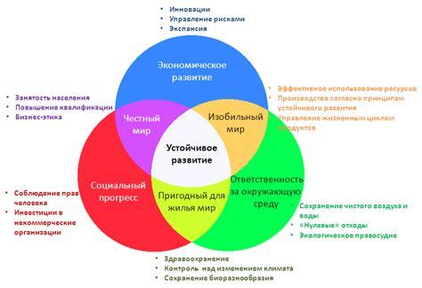 Нормативноправовые документы по энергосбережению энергосовет.ru