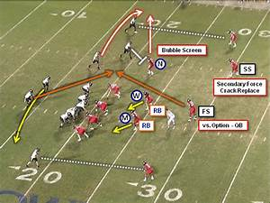 Coach Hoover Football  4-3 Vs  The Oregon Spread