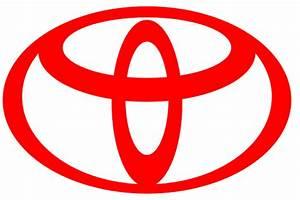 Toyota Logo | AllAboutLean.com