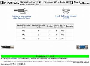 Garmin Foretrex 101 201  Forerunner 201 To Serial Db9 Cable Schematic Pinout Diagram   Pinouts Ru