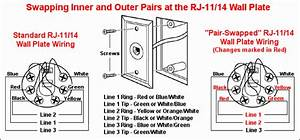 Swapping Inner And Outer Pairs On An Rj