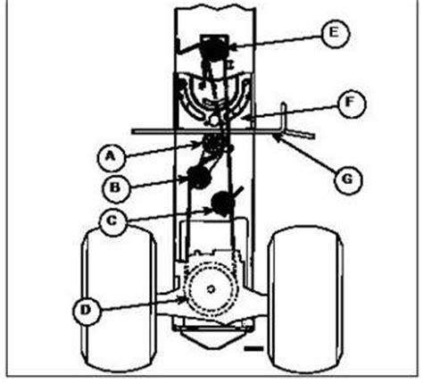engine drive belt replacement engine free engine image