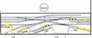 Ho Shelf Plan Train Layouts